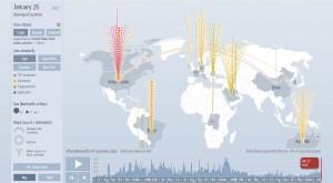 Taken from http://www.digitalattackmap.com/